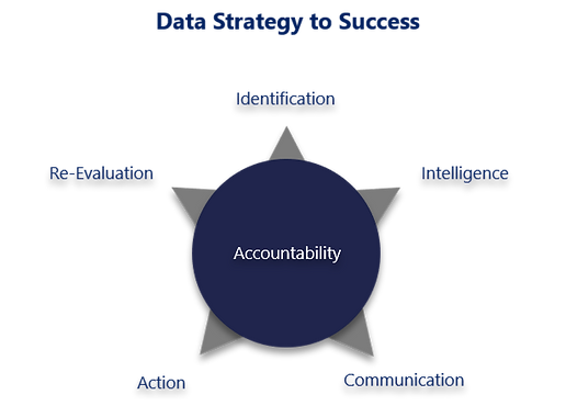 Data-Strategy-to-Success.png