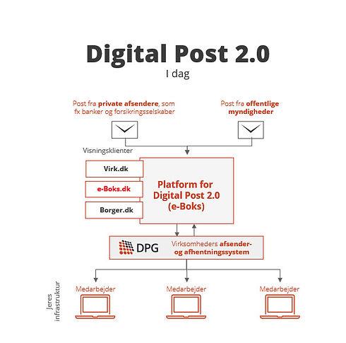 digital-post-20.jpg
