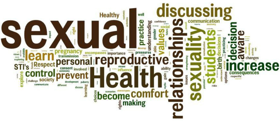 word cloud about sexual health