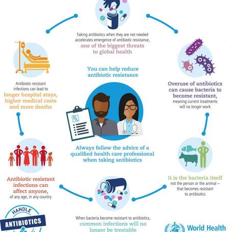 Antibiotics in Dentistry