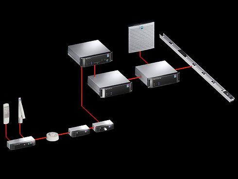 CMC-sistem.jpg