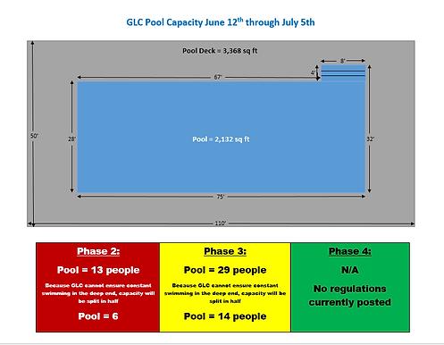 Pool Capacity chart.PNG