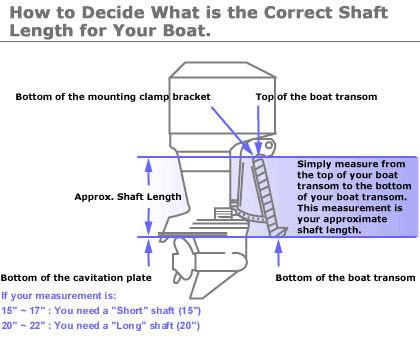 shaft_length.jpg