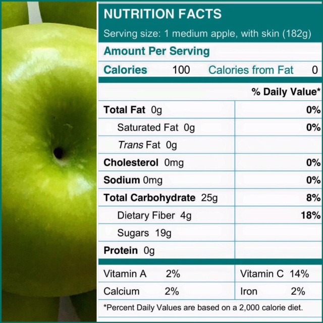 Nutrition Facts label for an apple