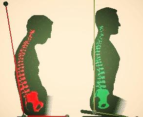 Az ékpárna hatása az ülő testtartásra