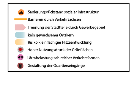 LegendeSchwächen.png