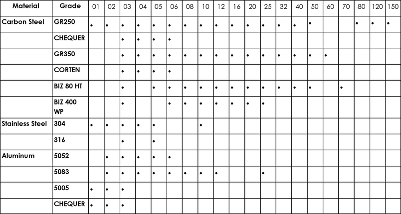 Plate stock png.png