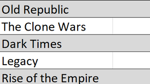 EU by the Numbers: Ranking the Star Wars Legends books by Era