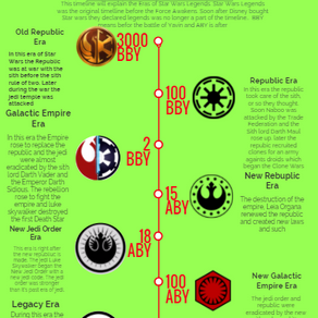 Roleplaying the Galaxy: Exactly how long ago?