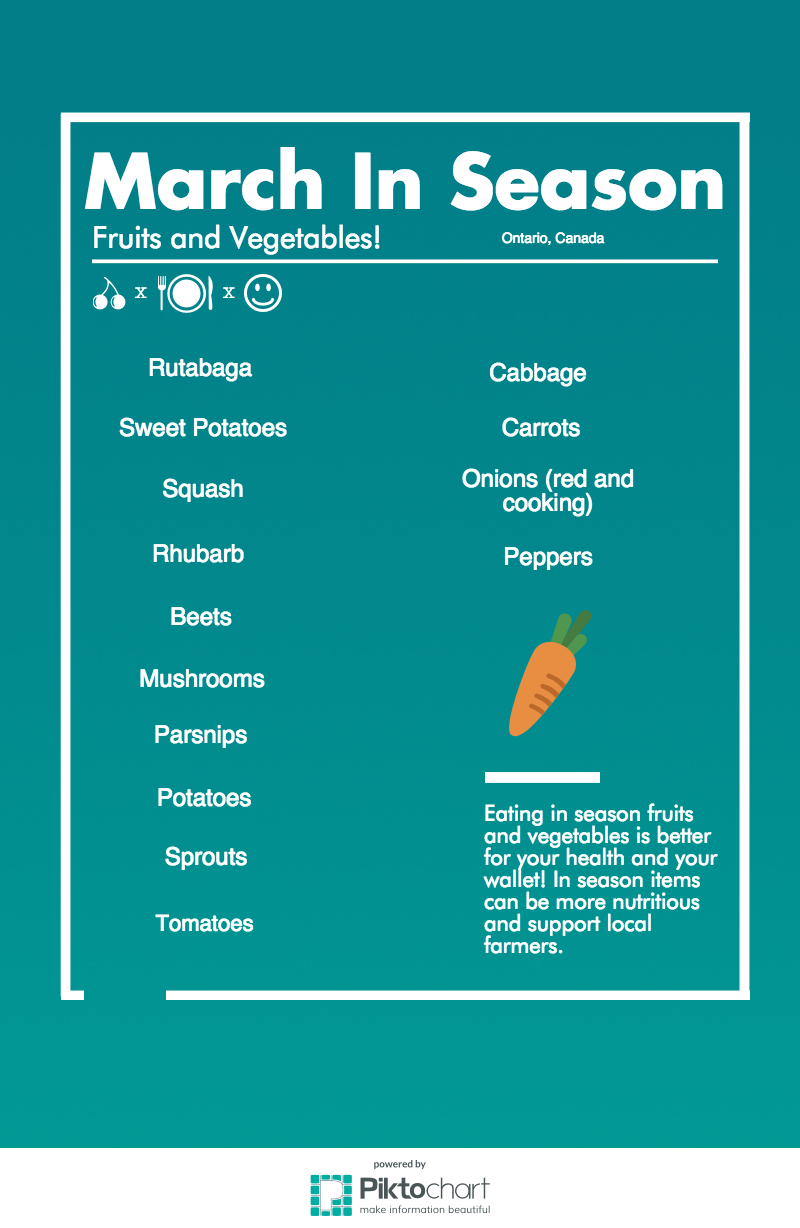 Fruits and vegetables in season in March in Ontario Canada