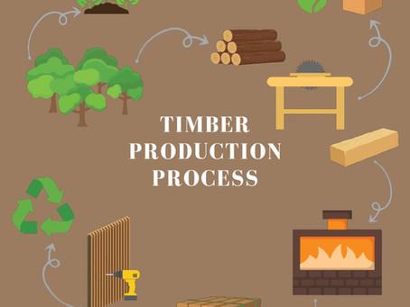 Timber Production Process