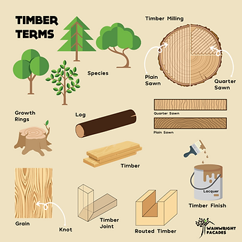 Common Carpentry Terms 02.png
