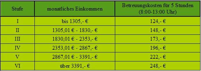 Betreuungskosten ab 01.08.2020.JPG