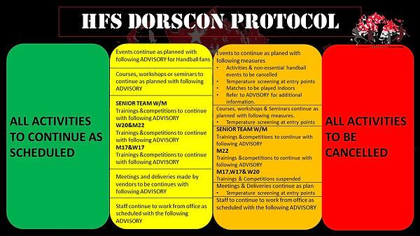 DORSCON PROTOCOL .jpg