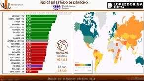 #MÉXICO: Índice de Estado de Derecho | The World Justice Project