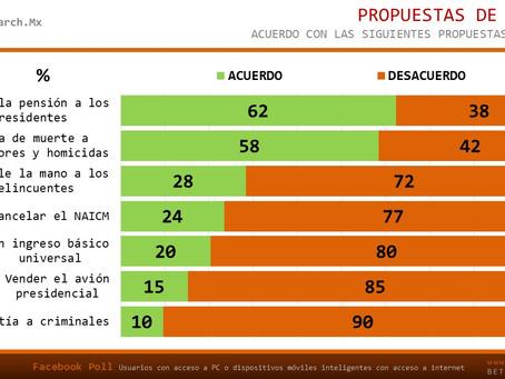 #México: ACUERDO CON PROPUESTAS DE CAMPAÑA y #Voto2018 #FacebookPoll