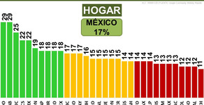 MÉXICO: ¿QUÉ ENTIDADES HAN CUMPLIDO CON LA CUARENTENA?