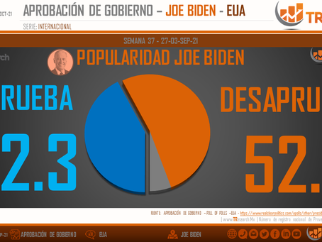SERIE: INTERNACIONAL - POPULARIDAD JOE BIDEN