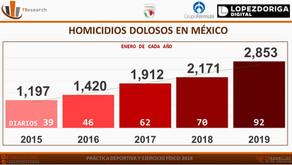 #MÉXICO | Homicidios en México