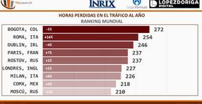 [ÍNDICE] HORAS PERDIDAS EN EL TRÁFICO
