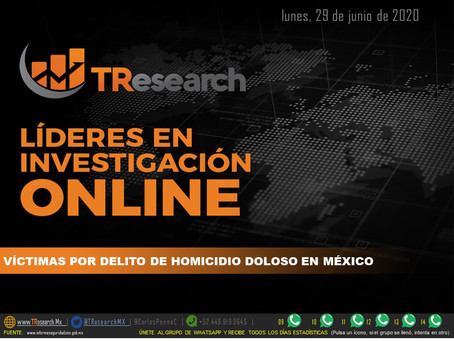 LA GUERRA EN NÚMEROS: REPORTE DIARIO HOMICIDIOS DOLOSOS MÉXICO