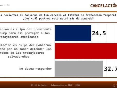 #EUA: 1erGRANencuesta ¿qué opinan los salvadoreños en #EUA?