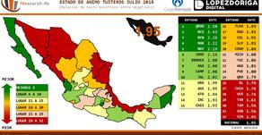 #MEXICO: Estado de ánimo de los Tuiteros Jul/18
