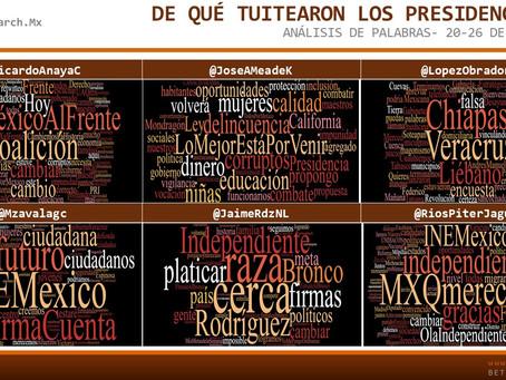 De qué Tuitearon los presidenciables 20-26/Ene