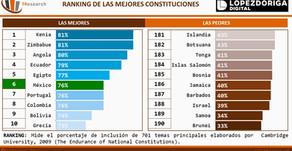 LAS CONSTITUCIONES EN EL MUNDO