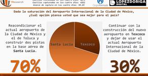 #MÉXICO: Resultados oficiales Consulta #NAIM