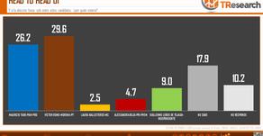 MIGUEL HIDALGO, CDMX: ¿QUIÉN GANA LA ELECCIÓN?