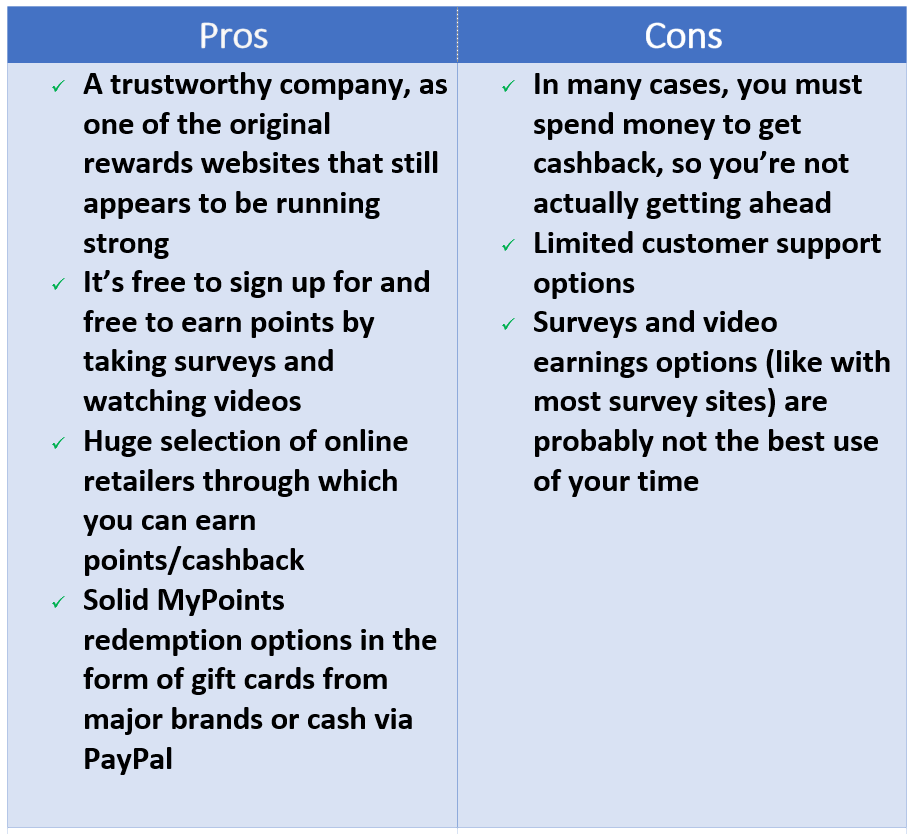 mypoints pros and cons