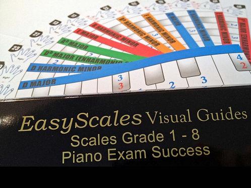 EasyScales
