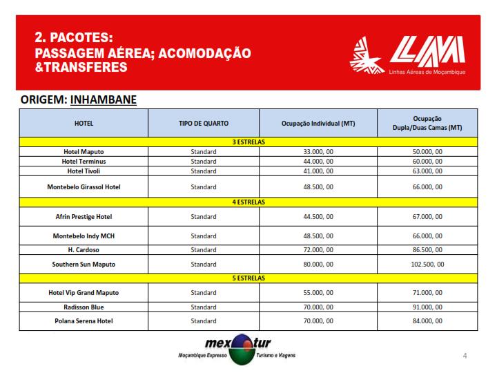 APRESENTAÇÃO TARIFAS  PACOTES_ADM (1)_00