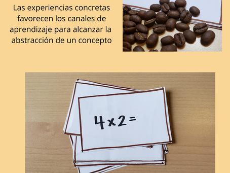 Aprender las Tablas de Multiplicación