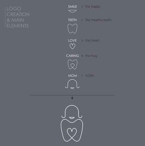 LOGO-CREATION-&-MAIN-ELEMENTS 2.jpg