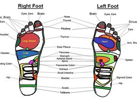 Health Benefits of a Foot Detox