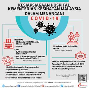 92-Infografik_Kesiapsiagaan-Hospital_Fin