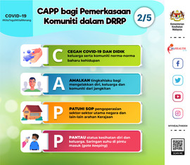 CAPP Bagi Pemerkasaan Komuniti dalam DRR