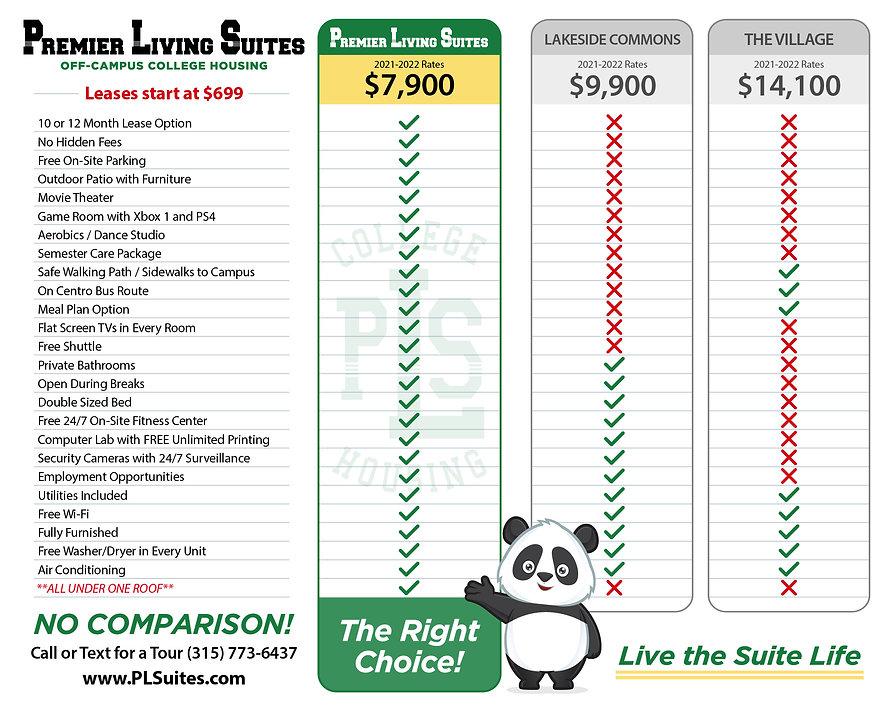 PLS_competitor_chart.jpg