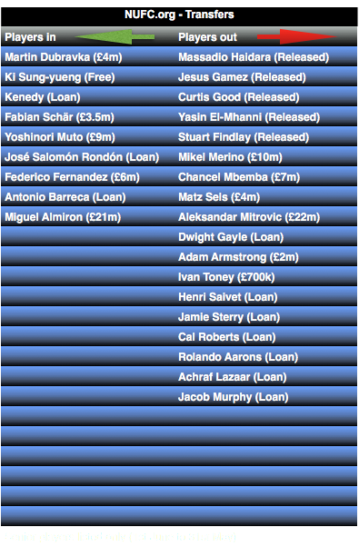 1 Transfers.png