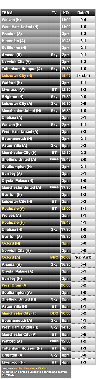 1 Fixture List.png