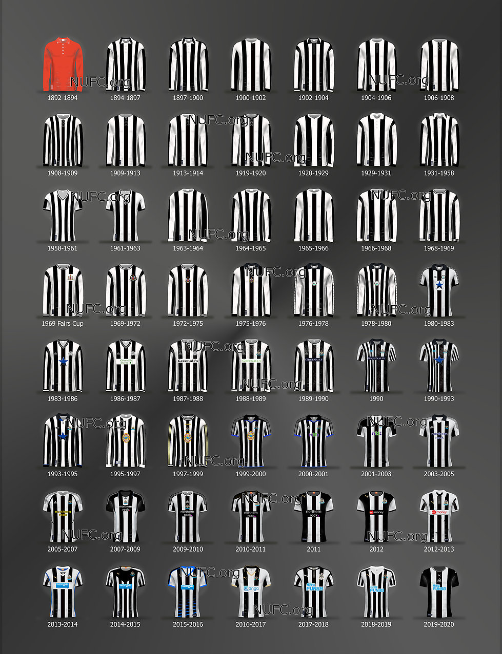 The history of NUFC home shirts