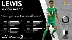 NUFC Infographic - Lewis