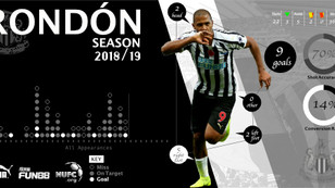 What next for Salomón Rondón and Newcastle United
