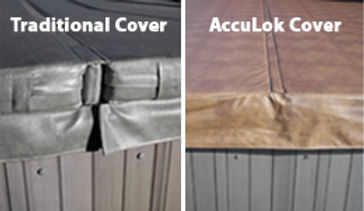 acculoc spa cover