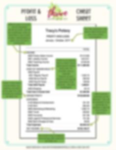 Thrive Bookkeeping - Profit & Loss cheat sheet