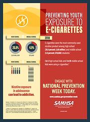 Preventing Youth Tobacco Use (includes e