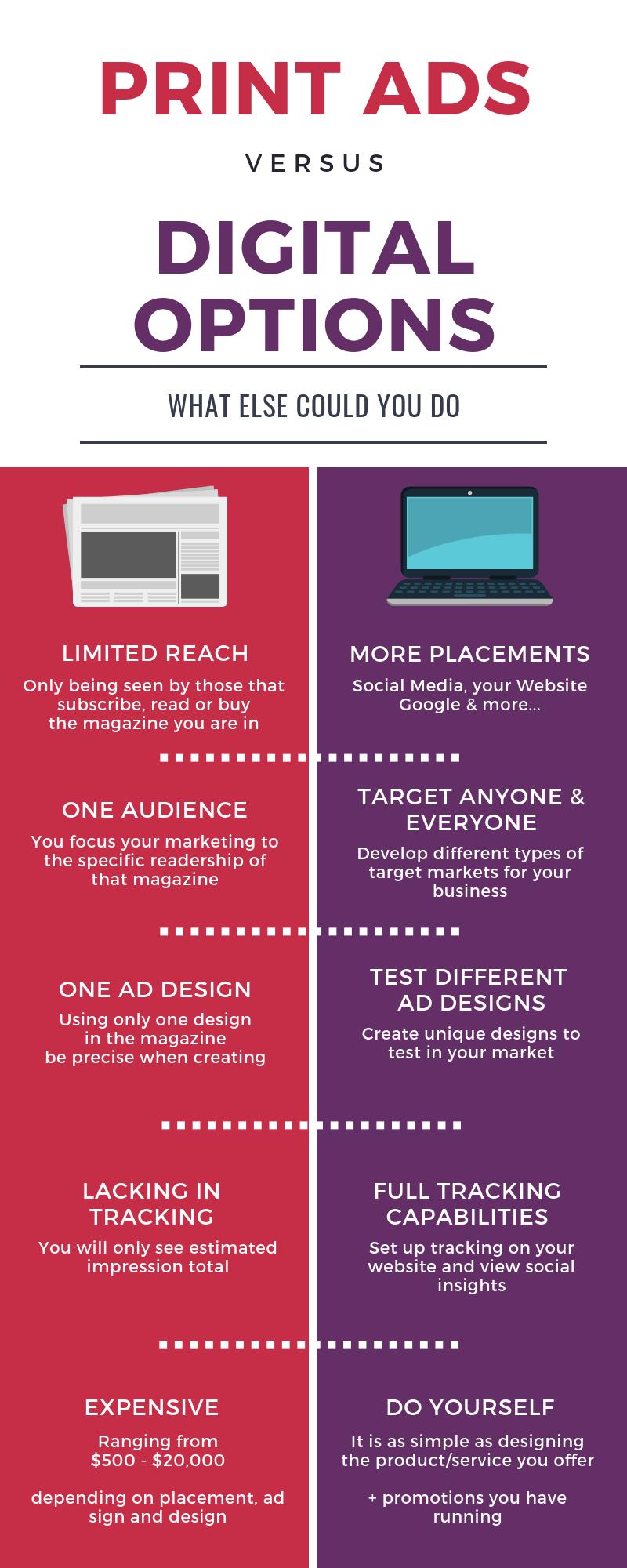 Google Ads Expert - Google Ads Manager