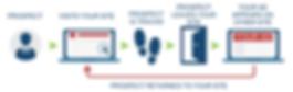 Remarketing - KaeRae Marketing